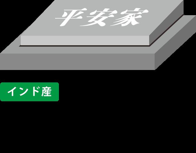 インド産 一般価格 589.000円(税込)→ 534,000円(税込)